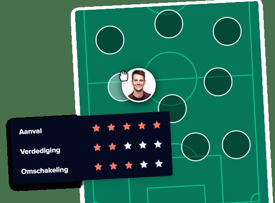 Onmisbare analyse tools en communicatie met de spelers