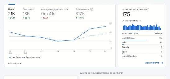 Krijg inzicht in de groei in populariteit van de website. Bekijk de statistieken van nieuws, informatie, programma, rangen en standen. Dit wekt vertrouwen bij sponsors!